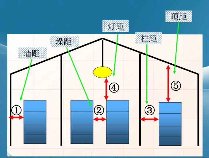 楼房照明灯接线图
